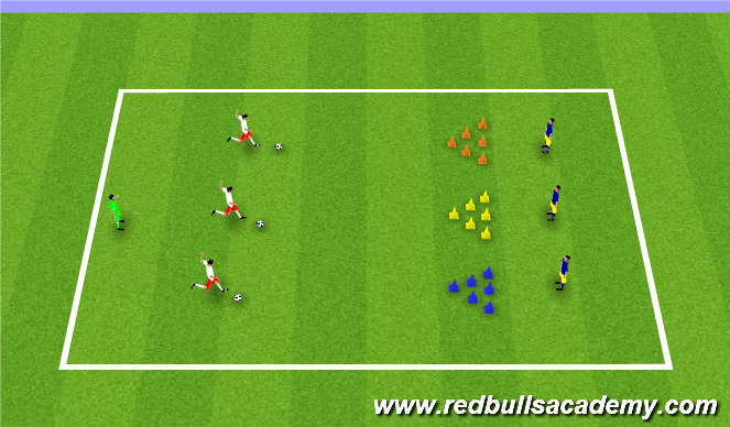 Football/Soccer Session Plan Drill (Colour): Bowling