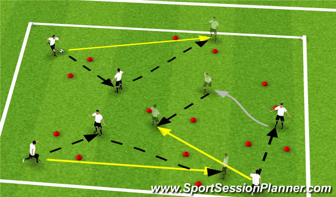 Football/Soccer Session Plan Drill (Colour): Passing