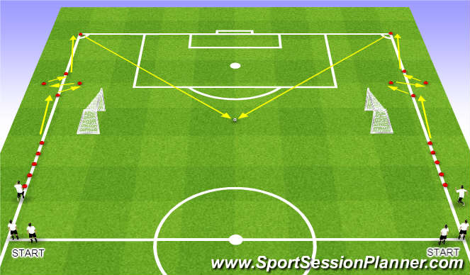 Football/Soccer Session Plan Drill (Colour): 1v1 SAQ