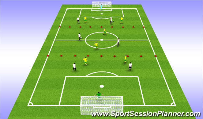 Football/Soccer Session Plan Drill (Colour): Creativity SSG