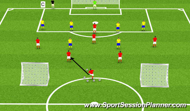 Football/Soccer Session Plan Drill (Colour): Defensive Game