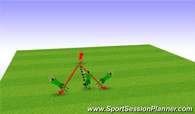 Football/Soccer Session Plan Drill (Colour): Drill 1 Passing and reactions