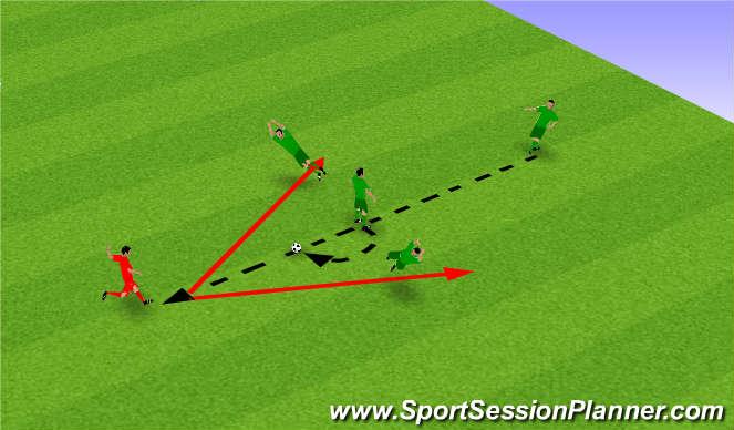 Football/Soccer Session Plan Drill (Colour): Drill 2 - Feed through legs + Save