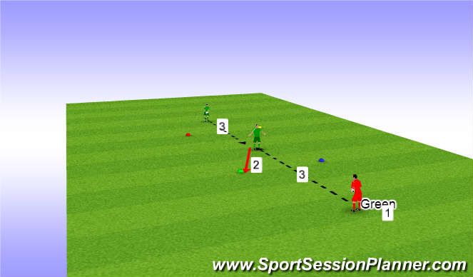 Football/Soccer Session Plan Drill (Colour): Drill 3 - Second Save