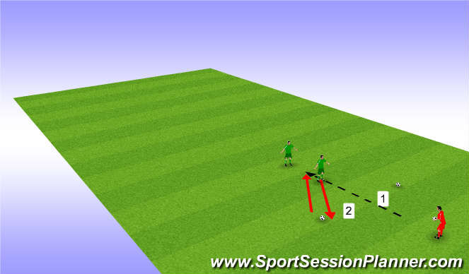 Football/Soccer Session Plan Drill (Colour): Drill 4 - Second ball save continued