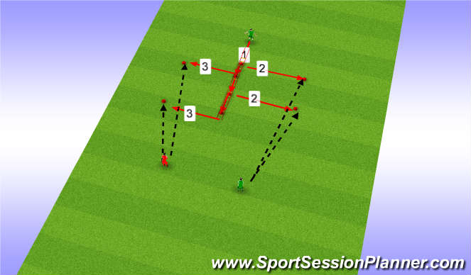 Football/Soccer Session Plan Drill (Colour): Drill 5 - Fast feet
