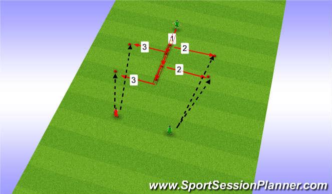 Football/Soccer Session Plan Drill (Colour): Drill 5 - Fast feet