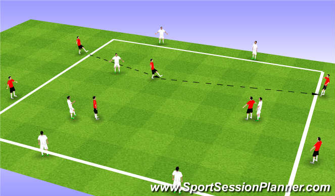 Football/Soccer Session Plan Drill (Colour): Connecting from side to side