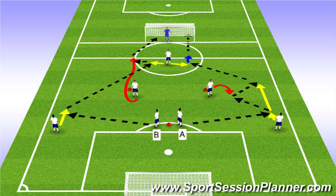 Football/Soccer Session Plan Drill (Colour): Build up via the right and left back