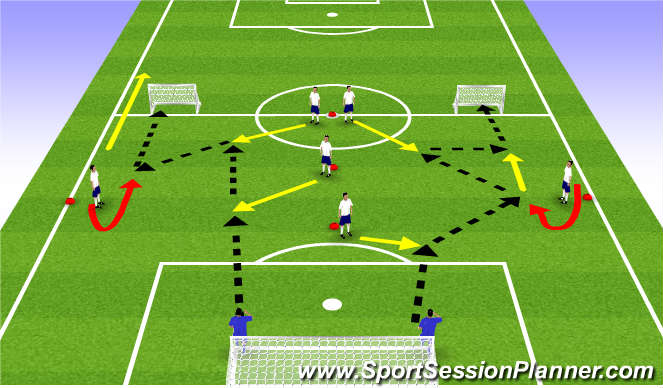 Football/Soccer Session Plan Drill (Colour): Build up via the center back