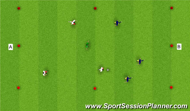 Football/Soccer Session Plan Drill (Colour): 3 v 3 + 1