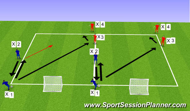 Football/Soccer Session Plan Drill (Colour): Defending/Passing/Receiving