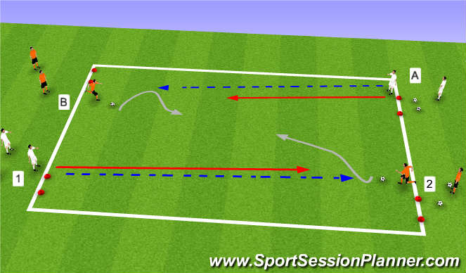 Football/Soccer Session Plan Drill (Colour): Dueling 1v1