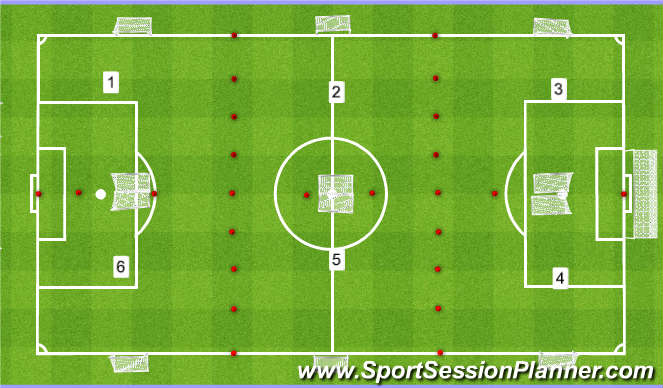 Football/Soccer Session Plan Drill (Colour): Small Sided Lay-out
