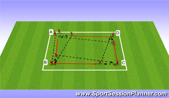 Football/Soccer Session Plan Drill (Colour): Passing Sequences