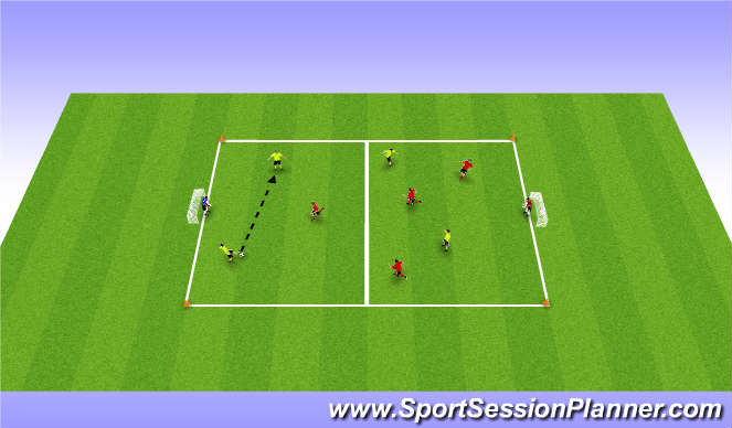 Football/Soccer Session Plan Drill (Colour): Small Sided Conditonal Games