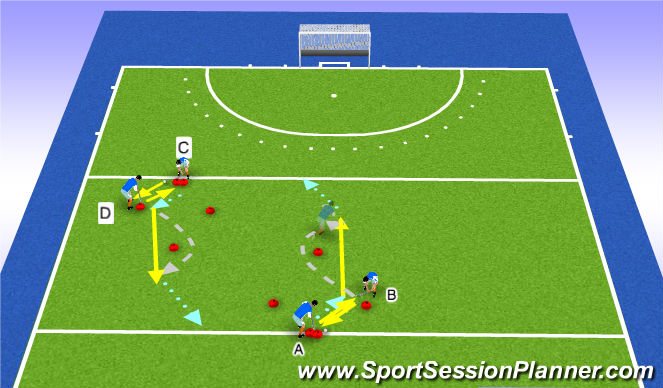 Hockey Session Plan Drill (Colour): Screen 4