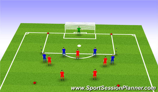 Football/Soccer Session Plan Drill (Colour): Quick Play in and Around the Box