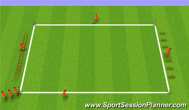 Football Soccer Fartlek Physical Endurance Difficult