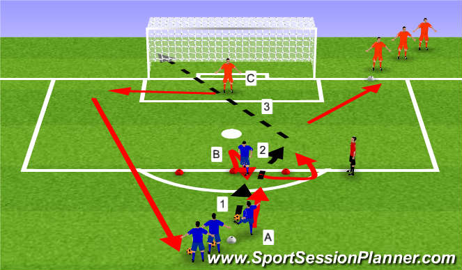 Football/Soccer Session Plan Drill (Colour): FC Barca Through Ball Activity 1