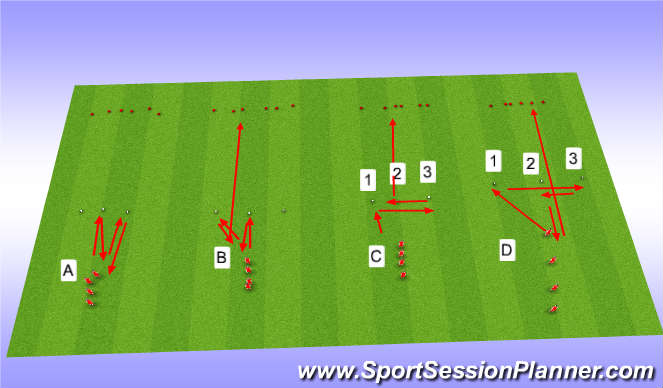 Football/Soccer Session Plan Drill (Colour): Speed drills