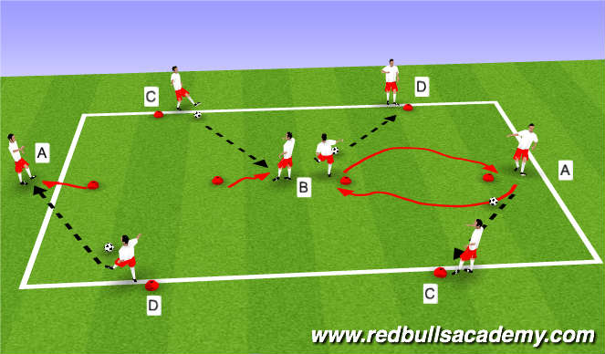 Football/Soccer Session Plan Drill (Colour): Passing /receiving