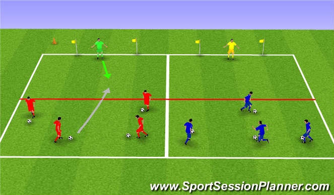 Football/Soccer Session Plan Drill (Colour): Advanced Warm-up