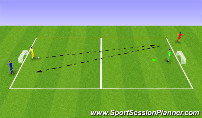 Football/Soccer Session Plan Drill (Colour): Small Sided 1 v 1