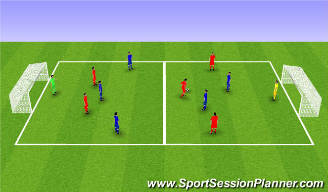 Football/Soccer Session Plan Drill (Colour): Extended Small Sided 5 v 5