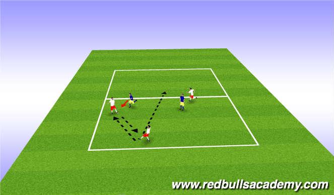 Football/Soccer Session Plan Drill (Colour): Decision  3v2
