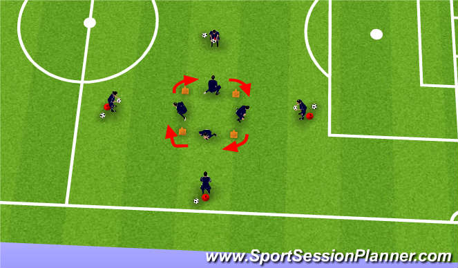 Football/Soccer Session Plan Drill (Colour): Footwork & Shotstopping