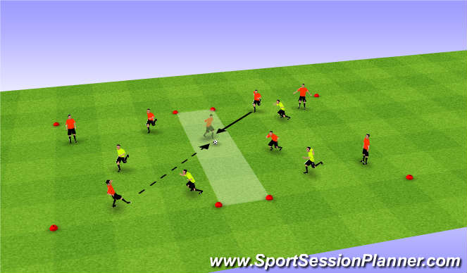 Football/Soccer Session Plan Drill (Colour): MId Zone Play