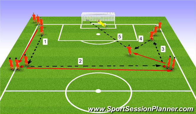 Football/Soccer Session Plan Drill (Colour): Combination Play Shoot Activity