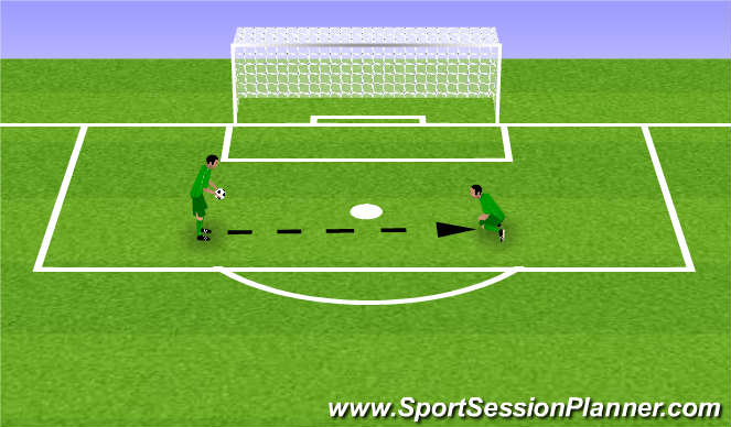 Football/Soccer Session Plan Drill (Colour): Introductie oefening #2