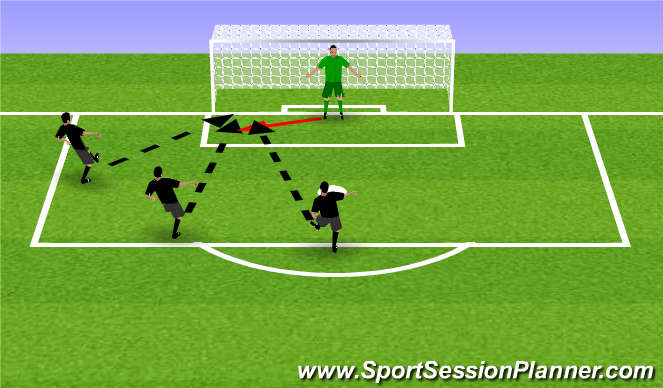 Football/Soccer Session Plan Drill (Colour): Introductie 2 oefening #1