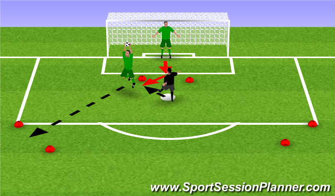 Football/Soccer Session Plan Drill (Colour): Spelvorm #2