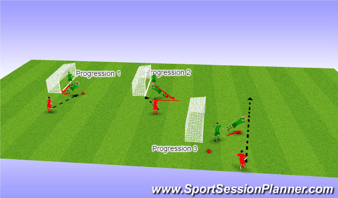 Football/Soccer Session Plan Drill (Colour): Drill 3 - Positioning and Angles