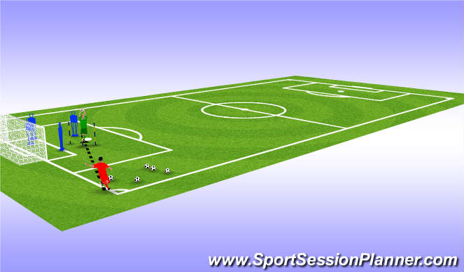 Football/Soccer Session Plan Drill (Colour): Drill 4 - Crossing