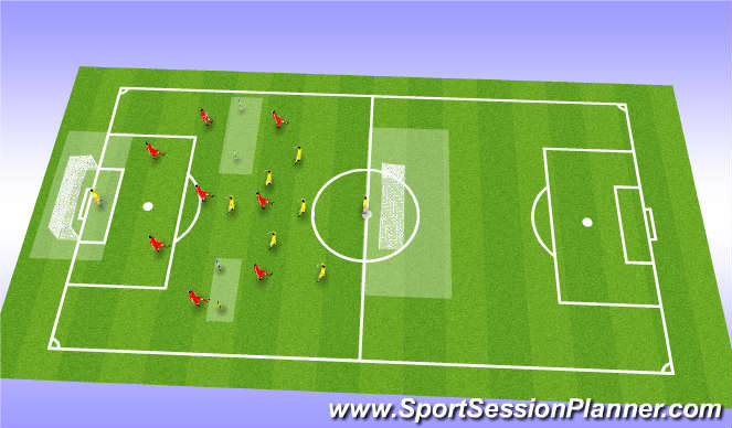 Football/Soccer Session Plan Drill (Colour): Drill 6 - Conditioned game for switching and keeping the ball