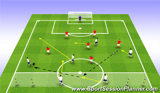 Football/Soccer Session Plan Drill (Colour): PoP - Receiving to Play Forward