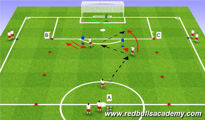 Football/Soccer Session Plan Drill (Colour): Option 2