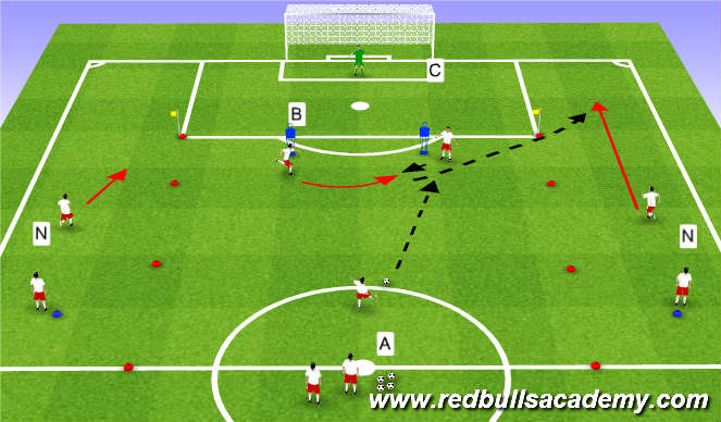 Football/Soccer Session Plan Drill (Colour): Option 3 - Progression