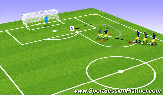 Football/Soccer Session Plan Drill (Colour): Combinations & Finishing I
