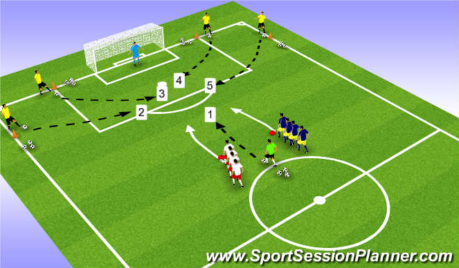 Football/Soccer Session Plan Drill (Colour): Small Group Finishing