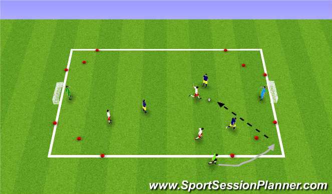 Football/Soccer Session Plan Drill (Colour): Wide Channel Game