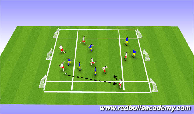 Football/Soccer Session Plan Drill (Colour): semi-opposedf to goals.