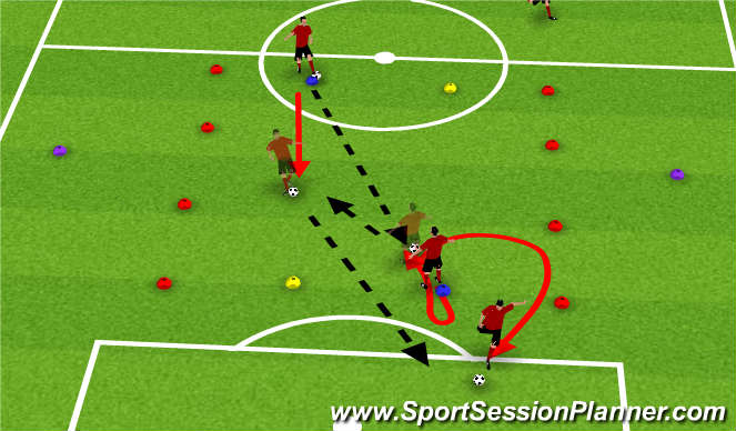 Football/Soccer Session Plan Drill (Colour): Shadow Play - CMF Supporting CF