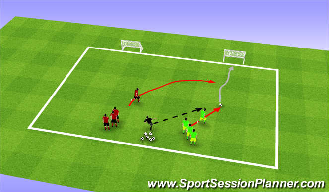 Football/Soccer Session Plan Drill (Colour): 1v1 to two goals (Same Goals)