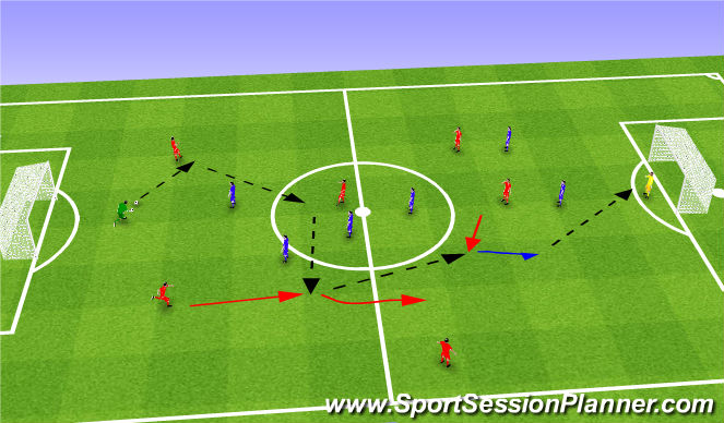 Football/Soccer Session Plan Drill (Colour): 1 touch cond game