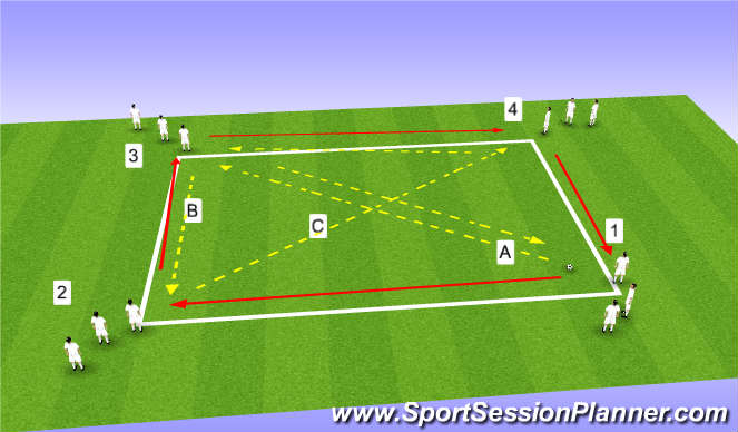 Football/Soccer Session Plan Drill (Colour): Fun passing drills